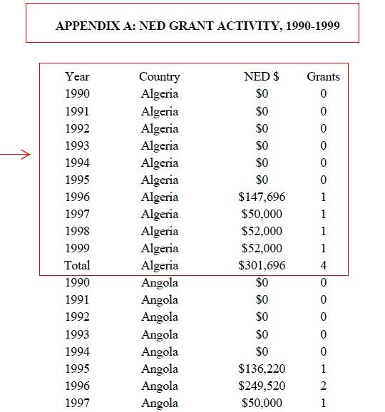 ned_algeria_1990_1999.jpg